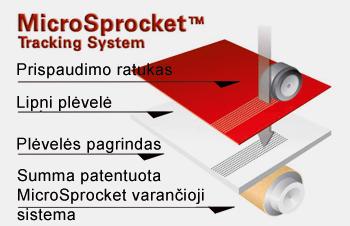 microsprocket
